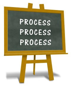 Process Blackboard